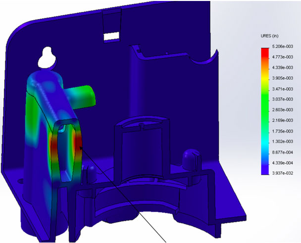 Model of an FEA analysis for plastic part failure detection