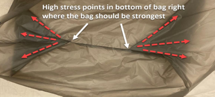 Plastic bag diagram